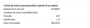 evaluation son taux horaire